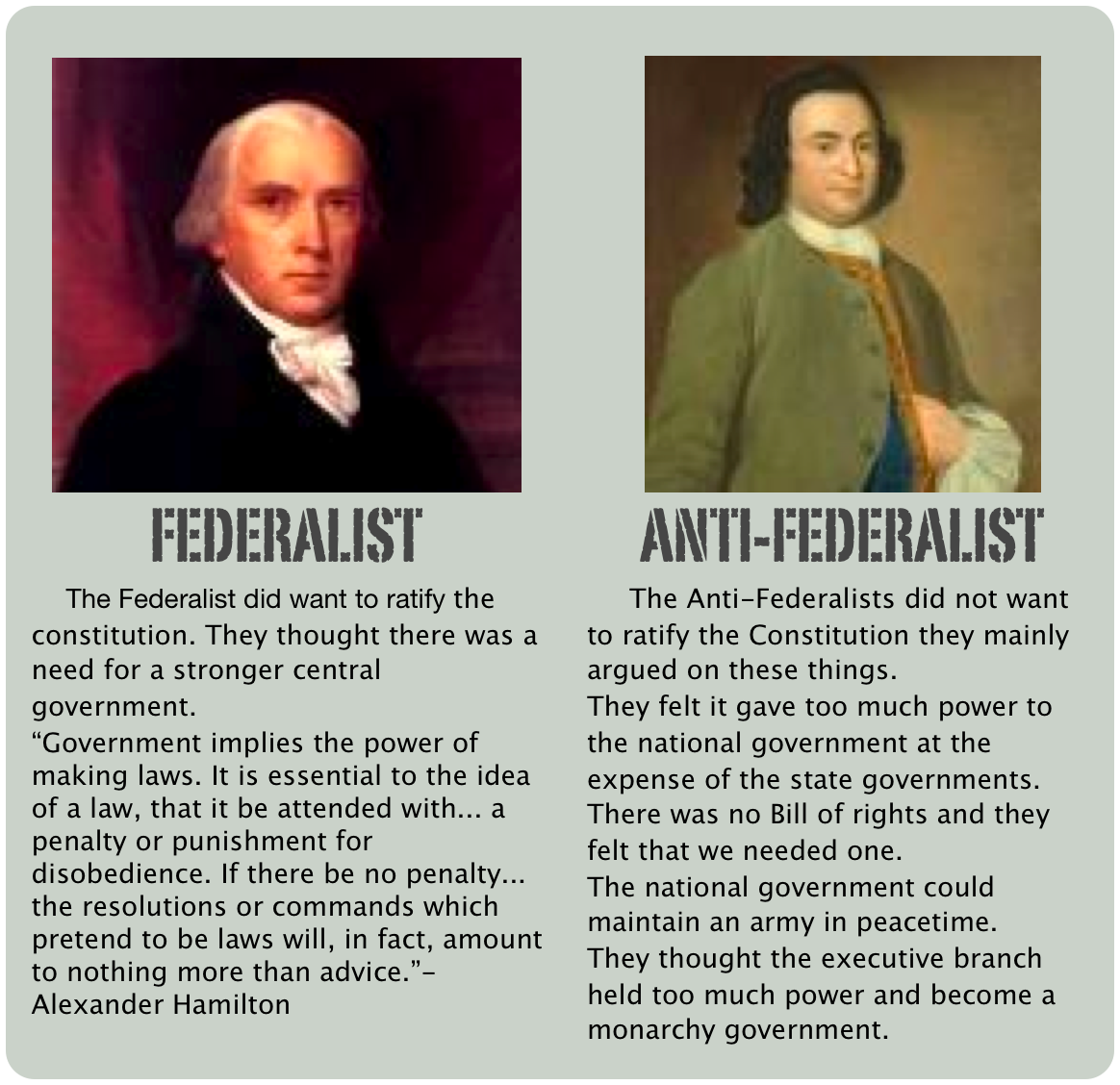 Federalism V Anti Federalism Champions Amp Ideas Eal