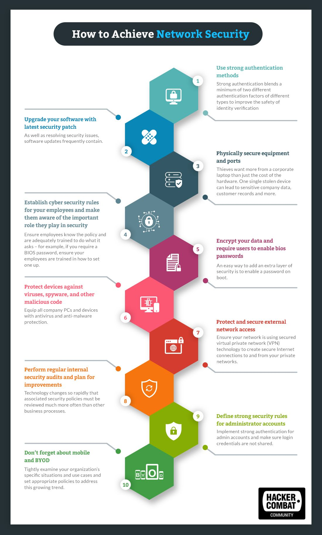 Easy Tips For Achieving Network Security Infographic
