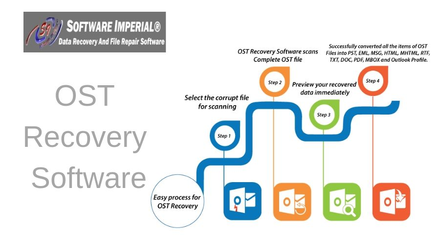 OST Recovery software is amazing, I was searching for a tool