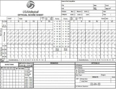 Scorekeeping Volleyball Techniques The Scoresheet  Volleyball