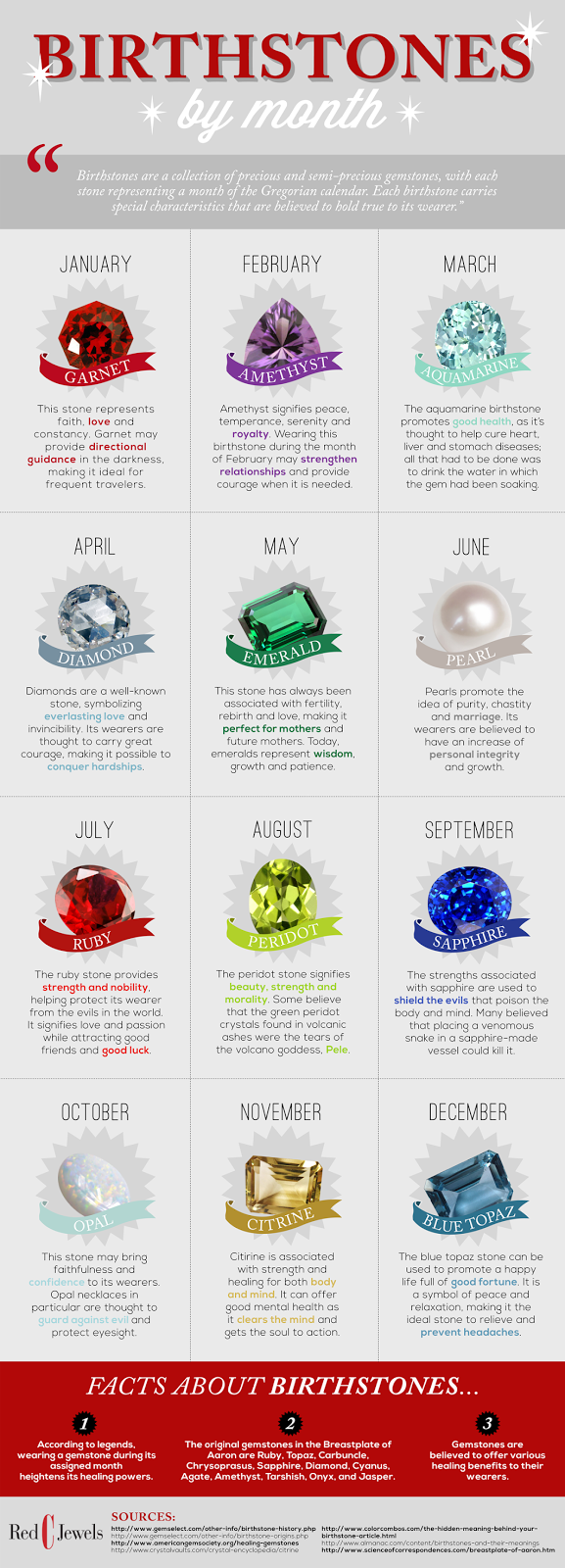 Birthstone colors for each month promise rings ring and birth nvjuhfo Image collections