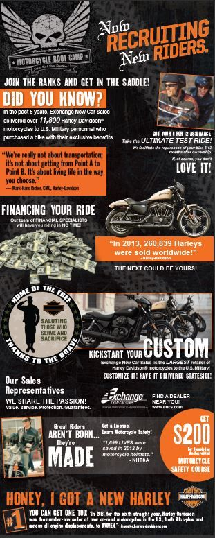 Harley Davidson Military Sales Now Recruiting New Riders With Images Harley Davidson Harley Military