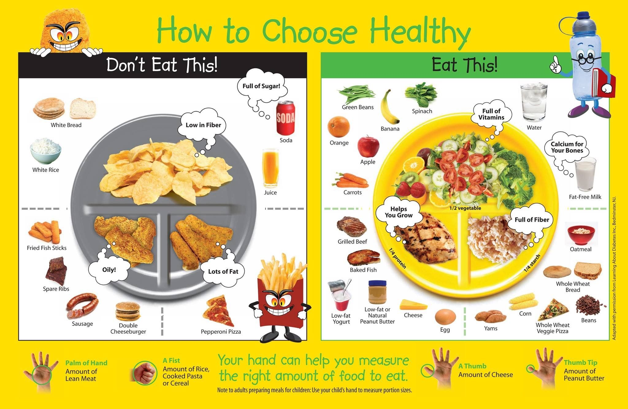 Do S And Dont S After A Meal Don T Go To Sleep Many People Eat Dinner And Go Right To Bed Or Eat L Healthy Meals For Kids Healthy Eating Habits Kids Meals