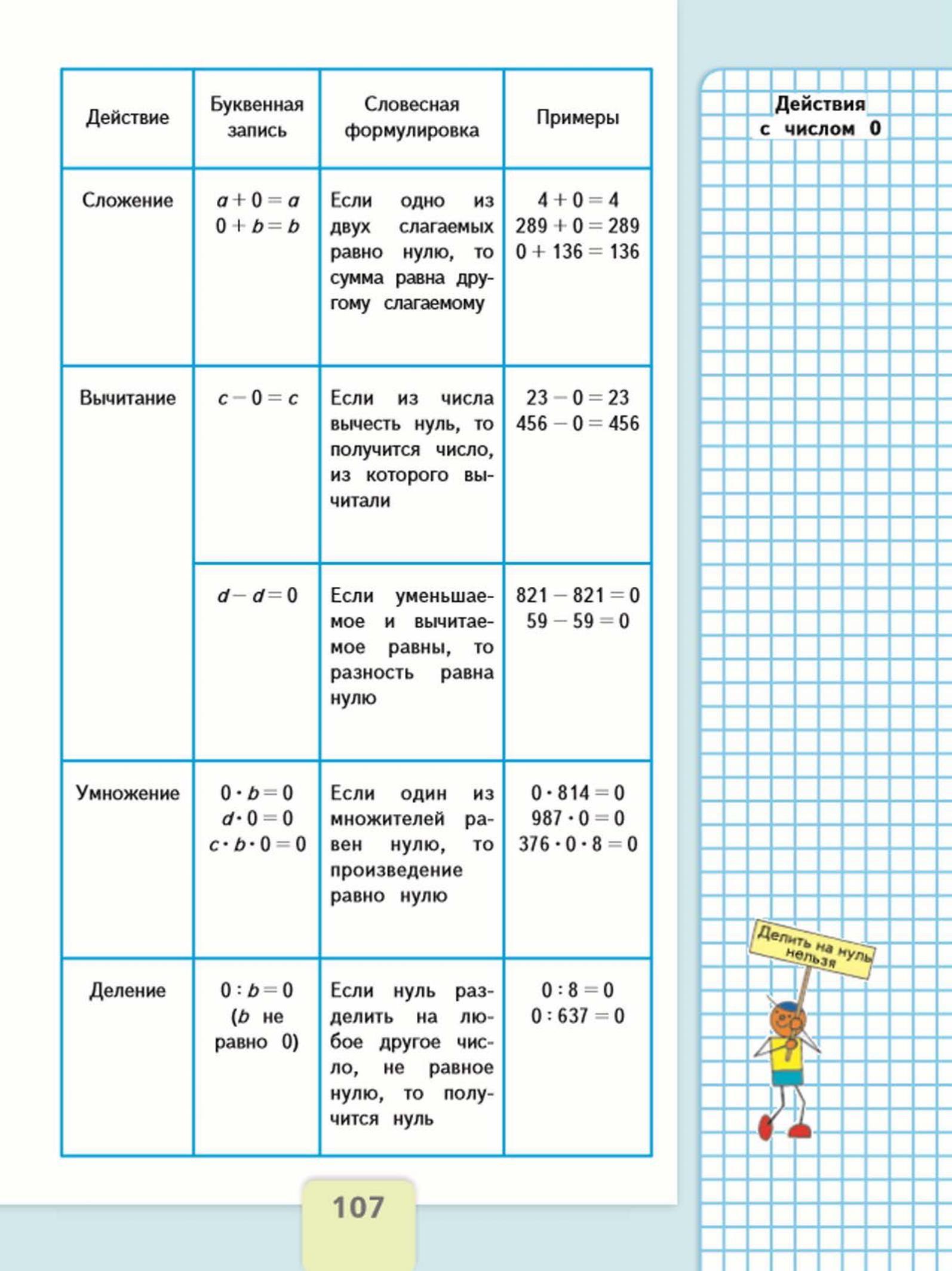 Поурочные разработки по английскому языку 11 класс биболетова скачать