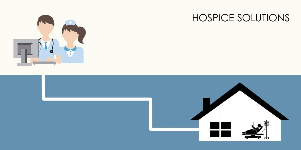 Read here blog by Ion Eight Technologies on Hospice Software Solutions - Benefits & Checklist