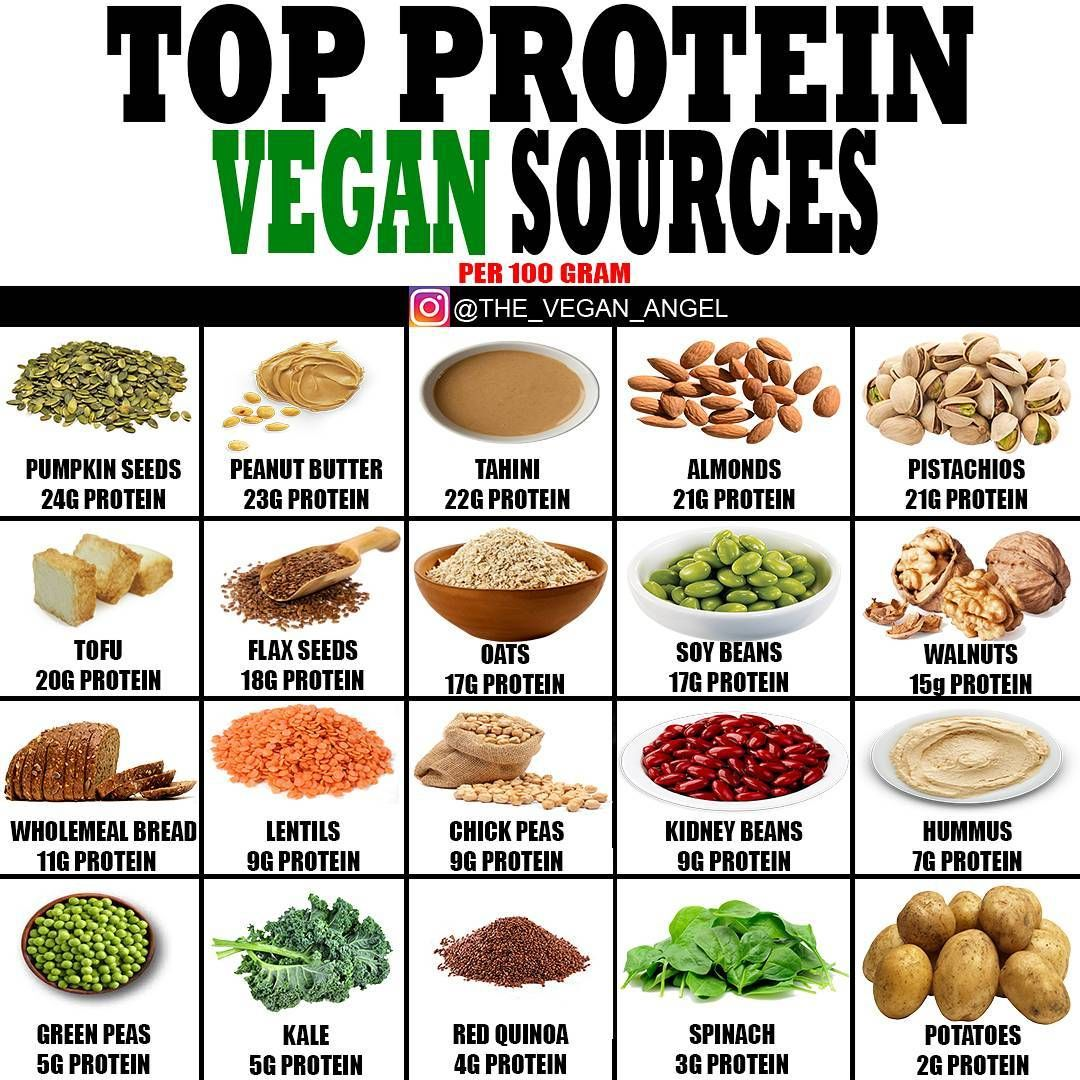Vegan,protein Vegan protein sources, High protein vegan