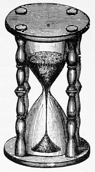 File Tidens Naturlaere Fig11 Png Wikimedia Commons Hourglass Hour Glass Tattoo Design Hourglass Tattoo
