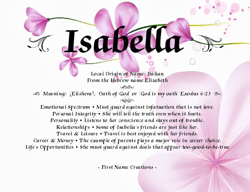 18++ Isabella meaning and personality info