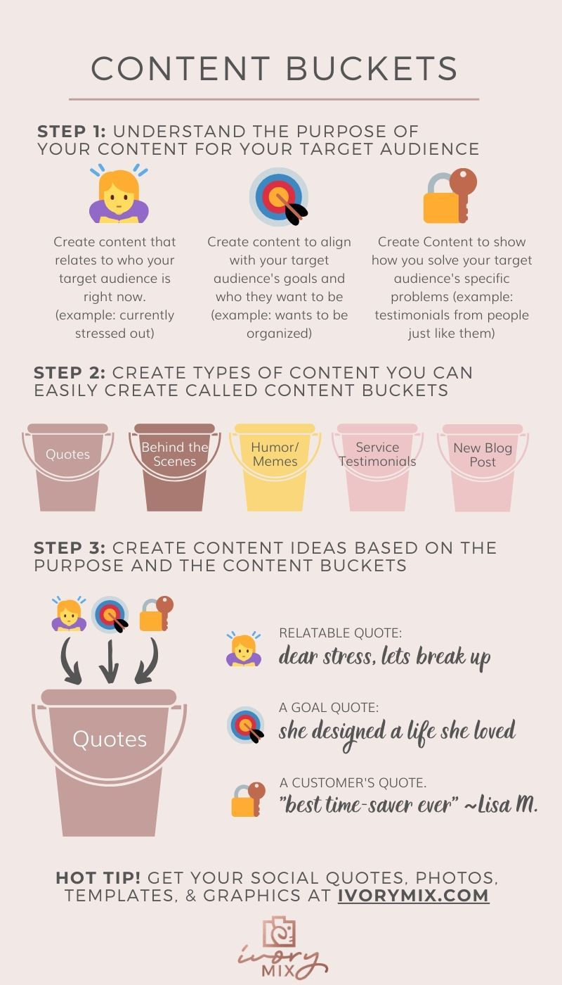 What Are Content Buckets How To Create Content Fast 1 How To Save Time Social Media Marketing Business Social Media Marketing Plan Social Media Planning