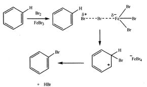 This exemplifies the extra stability of the double bonds