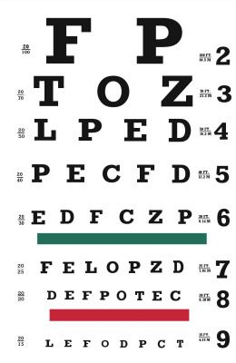 Does Your Book Have 20 20 Vision Eye Chart Eye Test Chart Eye Exam Chart