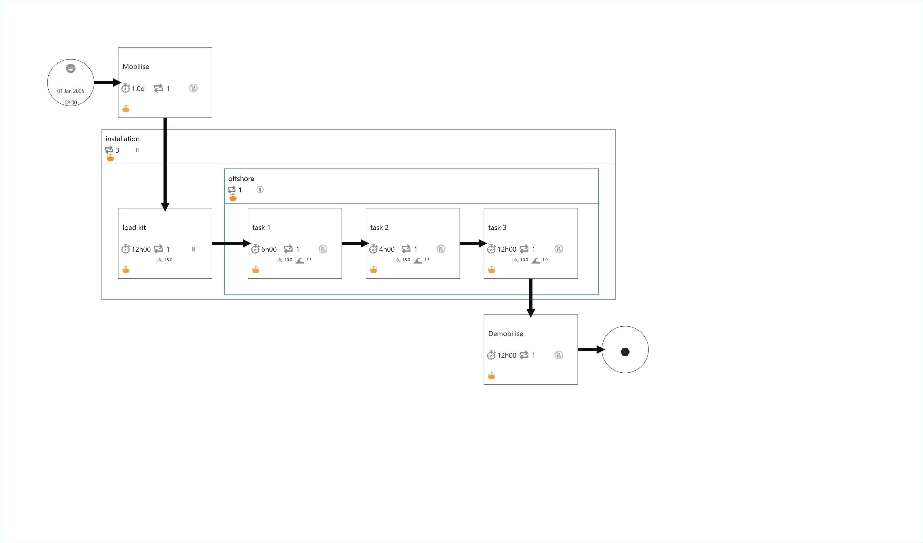 54 Bar Graphs Worksheets Images