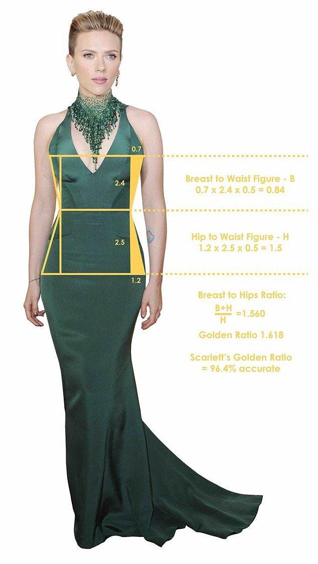 Scarlett Johansson's body is near perfect, says Ancient ...