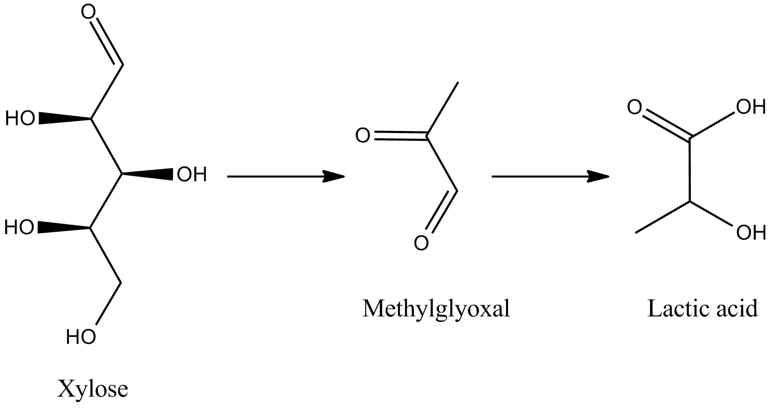 Crystallisation diagram google search chemistry pinterest crystallisation diagram google search chemistry pinterest chemistry ccuart Images