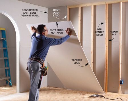 tips for better drywall taping construction tips drywall tape rh pinterest com
