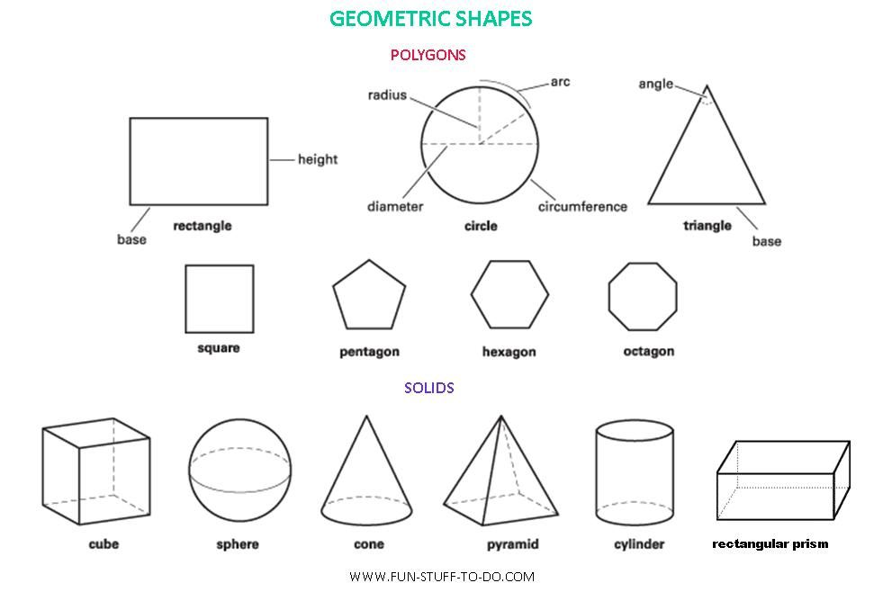Polygon Shapes Worksheets 3d Shape Outlines The Outlines Of 3