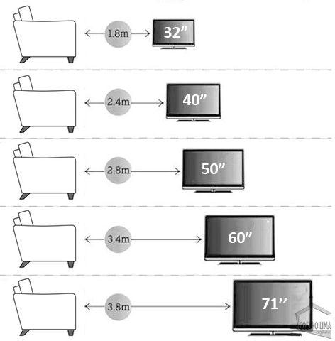 Altura X Polegadas Da Tv Mas Salas De Tv Diseno Para El Hogar