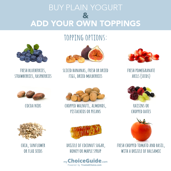 Looking for a new and healthy twist on your Greek yogurt? Here are some healthy Greek yogurt topping options.