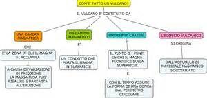Lannaronca Vulcani Risultati Yahoo Italia Della Ricerca Di