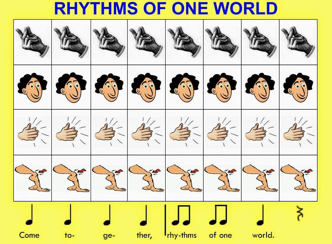 Grade 1 Body Percussion Compositions
