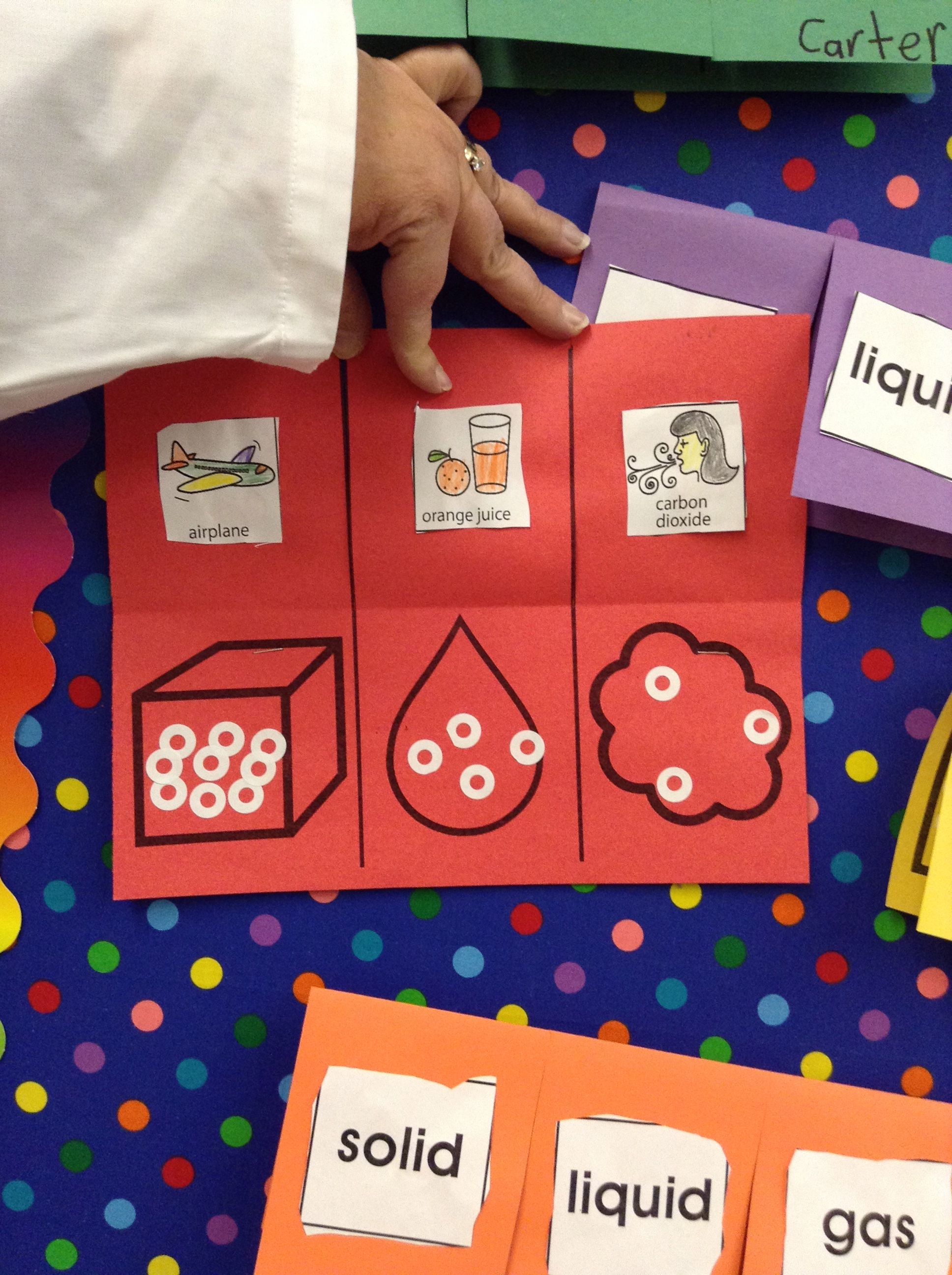 States Of Matter Flip Book Adapted From Pinterest Pin From