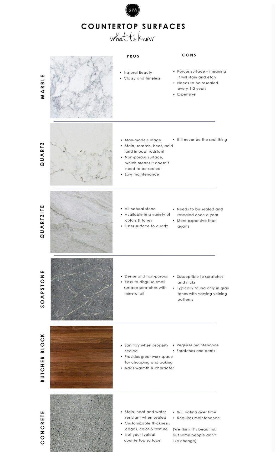 Types Of Countertops Kitchen Marble Countertop Surfaces Countertop Options