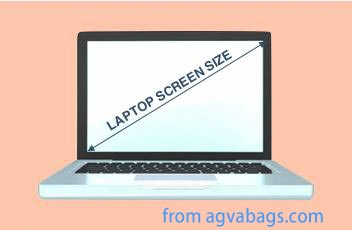 How To Measure Laptop Screen Size Get The Answer Now Laptopssewingtutorials In 2020