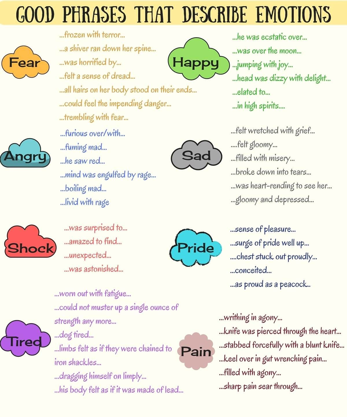 Good Phrases That Describe Emotions