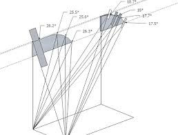 knife angles - Google Search