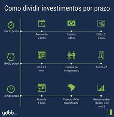 Fortuna Sim   Finanças Pessoais, Investimentos e M...