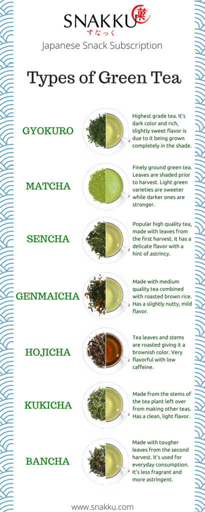 What You Need To Know About Japanese Green Tea Teas Tea