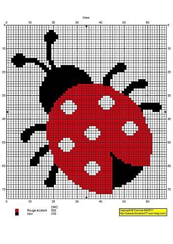 Marienkäfer Motive Zum Einhäkeln Intarsien Crochet Pinterest