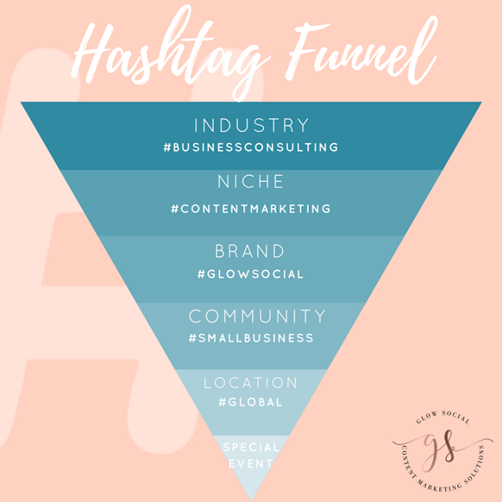 Here's A Great Tip To Help You Work That Instagram Hashtag