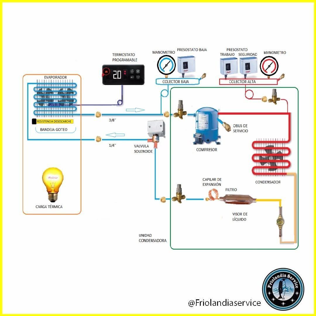 Diagrama De Conexion Fiolandiaservice Diagramadeaire Refrigeracion Refrig Plano Electrico Refrigeracion Y Aire Acondicionado Montajes Electricos