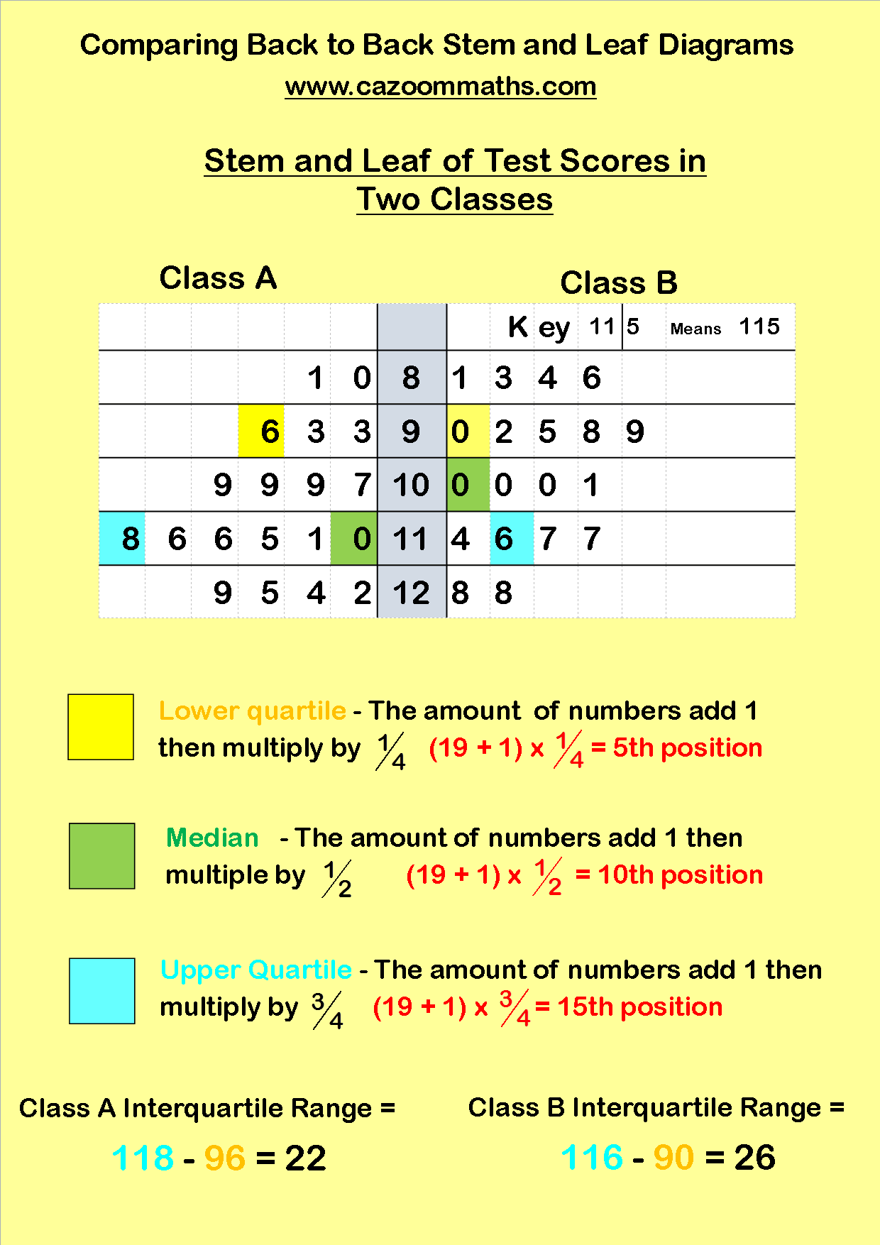 Printable Maths Worksheets