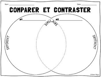 French venn diagram compare contrast worksheet venn diagrams french venn diagram compare contrast worksheet ccuart Image collections