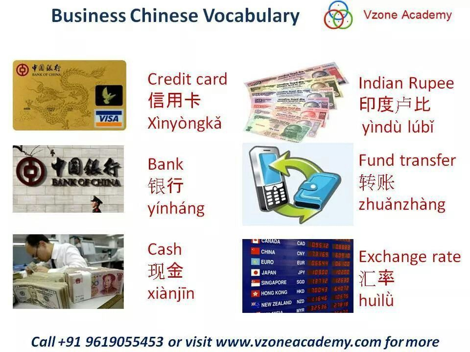 Business Chinese Vocabulary Learn chinese, Chinese words