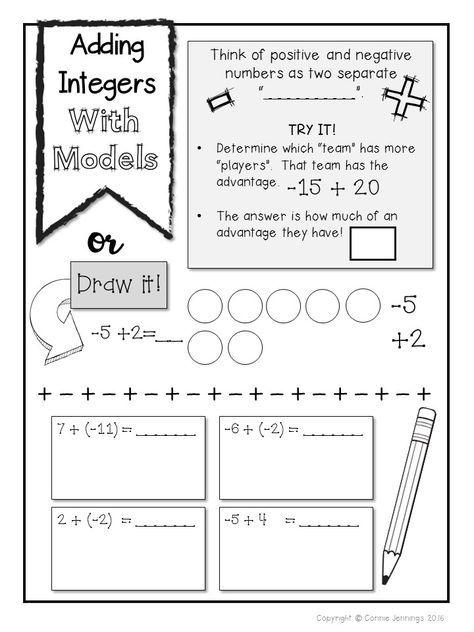 Isn Sketch Notes For Adding Integers Integers Teaching Integers Math Integers Dividing integers worksheet math drills