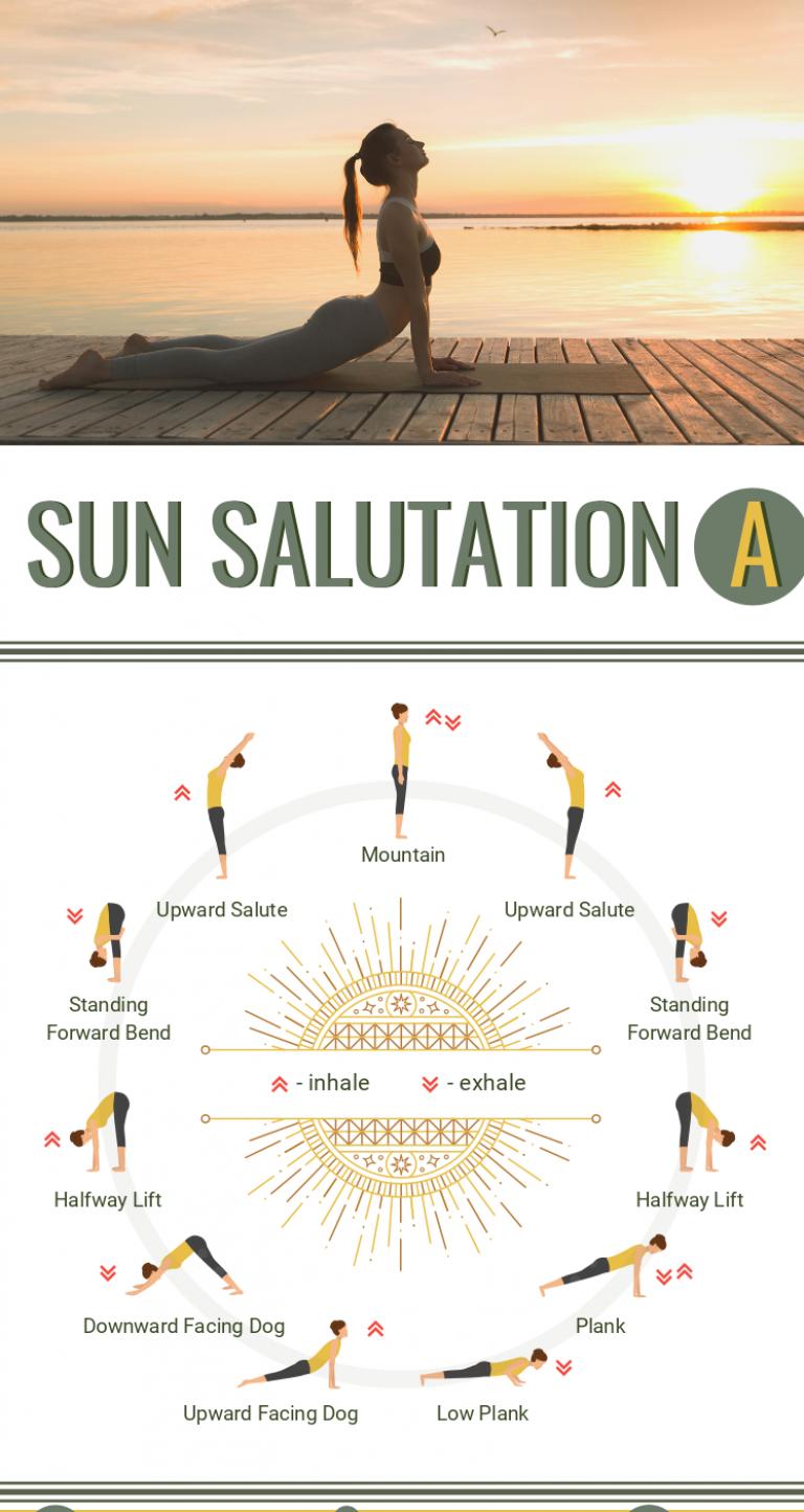 Step-By-Step Guide To Sun Salutation A   FREE Printable - Best yoga poses - Emma Blog   Blog  Emma...