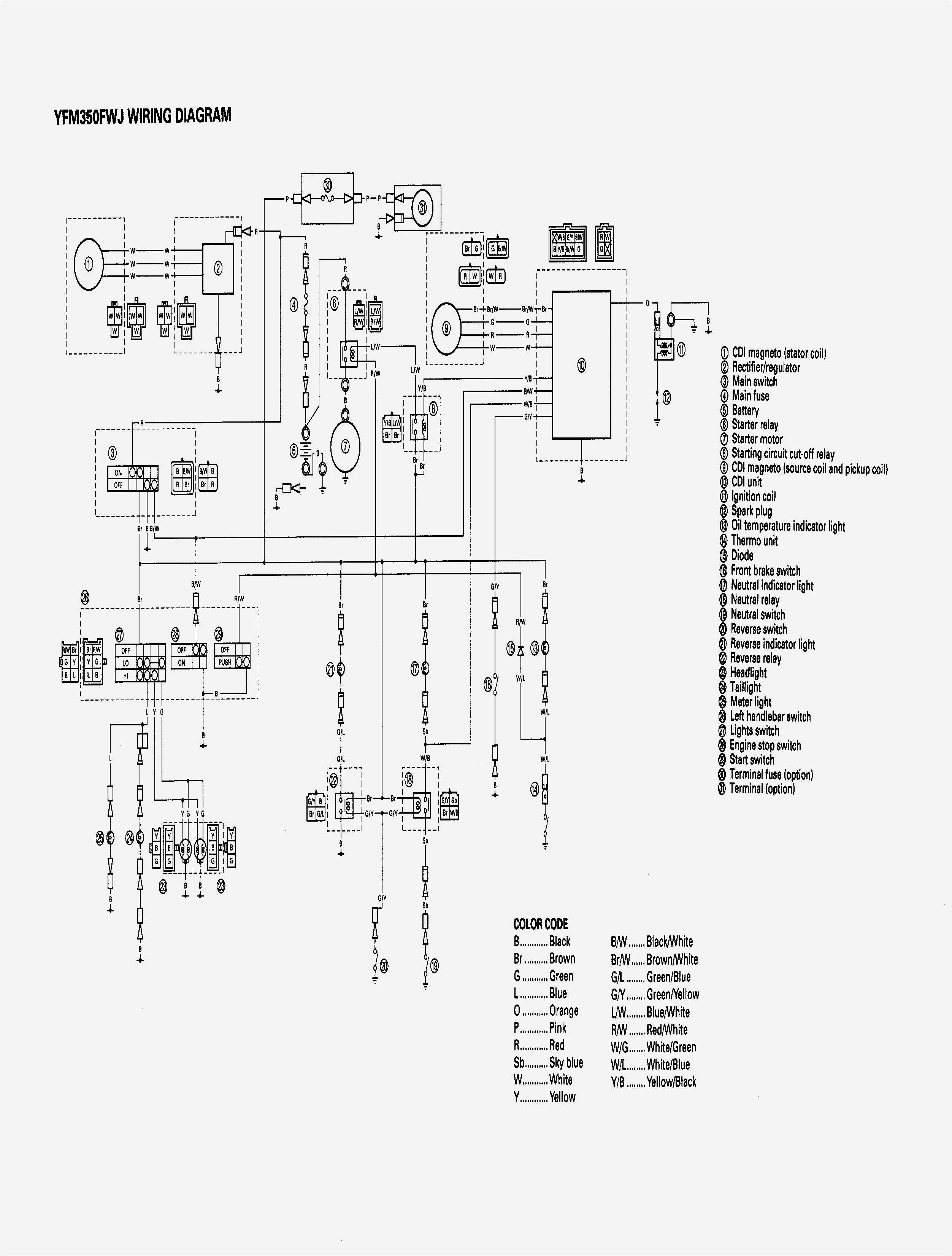 Fresh Wiring Diagram Yamaha Aerox Diagrams Digramssample