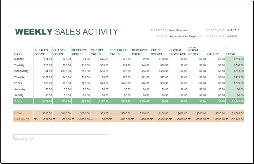 Daily, Weekly And Monthly Sales Report Templates Word