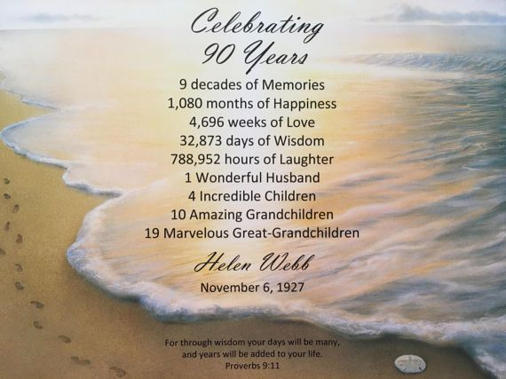 90th Birthday Gift Religious Idea Personalized Born In 1927 90 Years Old Party Decor Milestone
