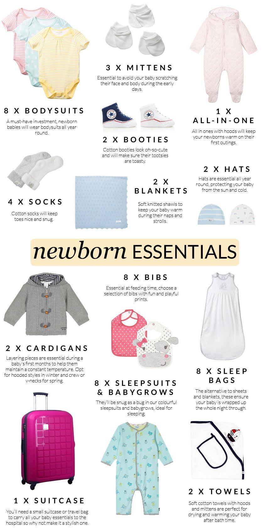 Newborn Essentials | Baby outfits newborn, Newborn ...