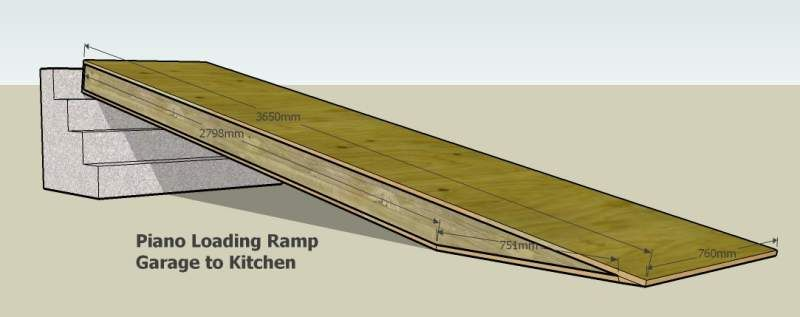 piano loading ramp