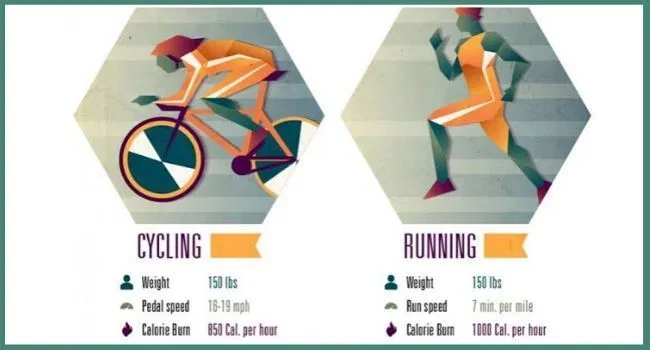 Calories Burned Running Vs Biking What Will Be Best For You In