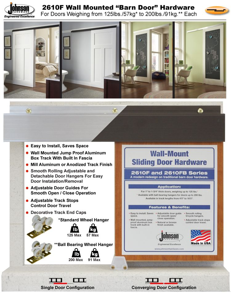 Johnson Hardware 174 2610f Wall Mount Sliding Door Hardware