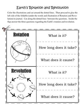Earth S Rotation And Revolution 4th Grade Science 6th Grade