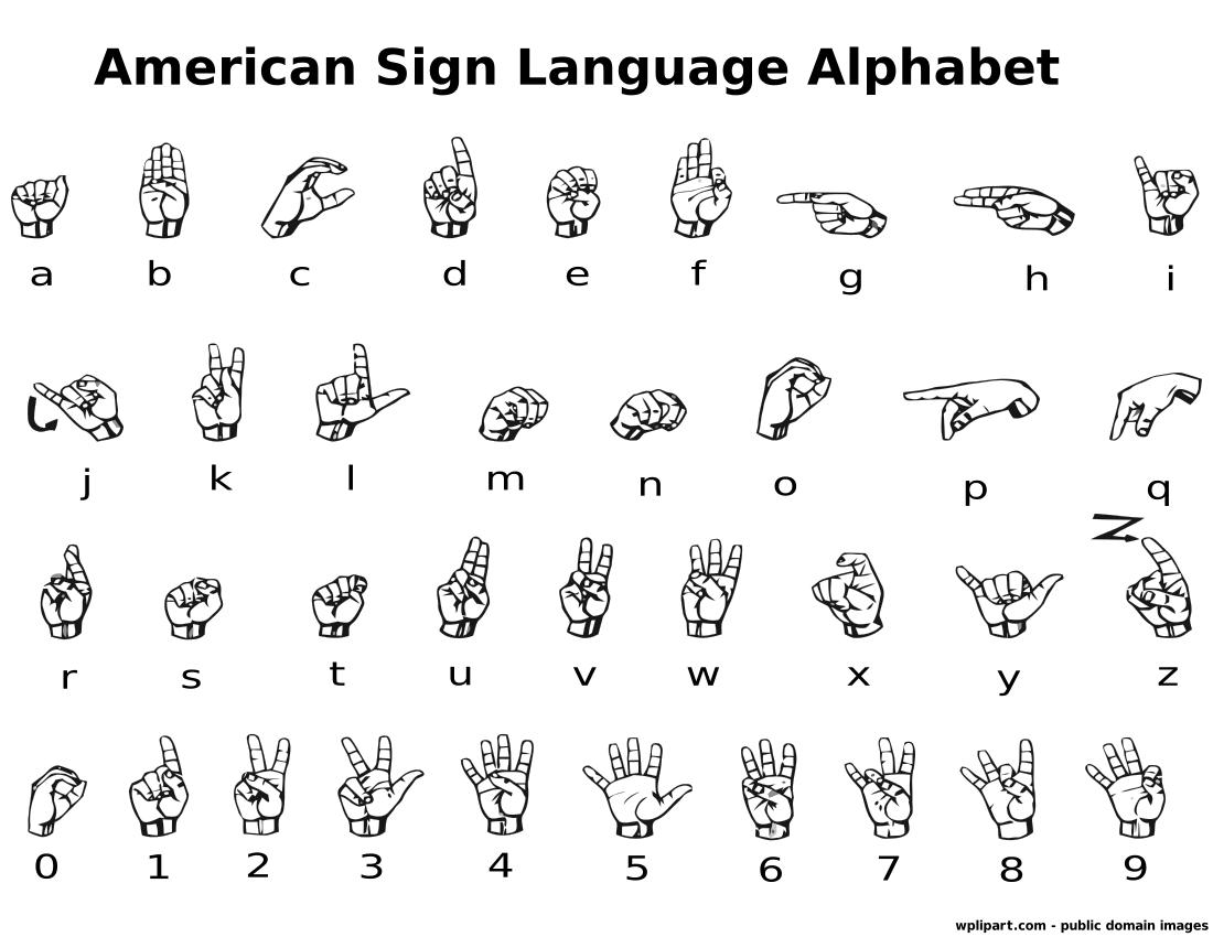 ASL alphabet label | Miscellaneous Media | Pinterest | Sign ...