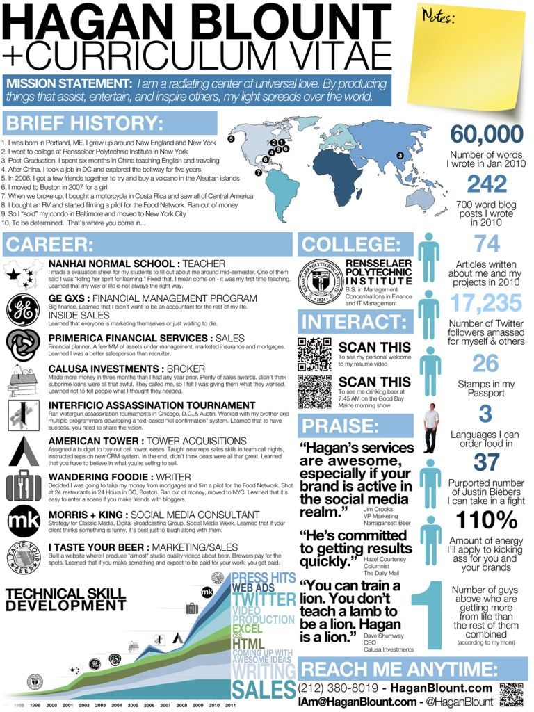 Infographic Resume By Hagan Blount.  Cool Looking Resumes