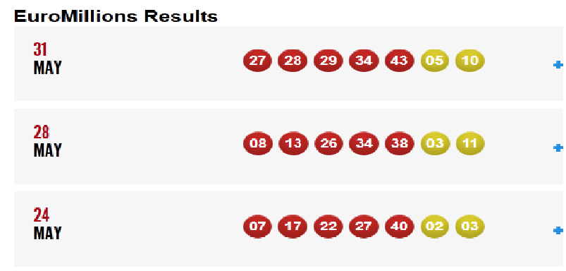 Last 3 EuroMillions Results.To know more visit http://bigfatlottos.com.
